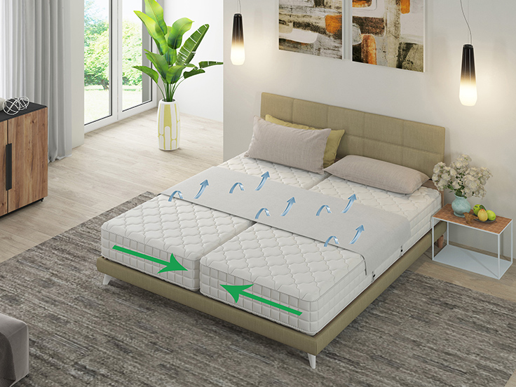 SHINYEVER Pont de Matelas Bed Bridge Kit Sangle de Connecteur du Lit 2M